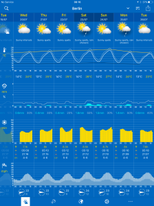 The long range weather forecast for Berlin, where we should be next Thursday and Friday